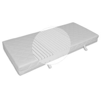 Wolkenwunder Orthopädische Matratze hochwertige Qualität 7 ergonomische Liegezonen H3   H4, 90x200 cm
